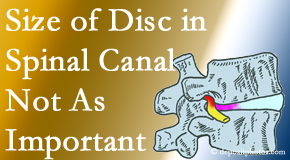 Aaron Chiropractic Clinic presents new research that again states that the size of a disc herniation doesn't matter that much.